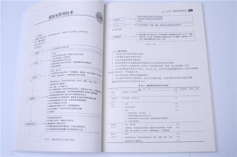临床护理技术操作流程与规范(实用专科护理培训用书)