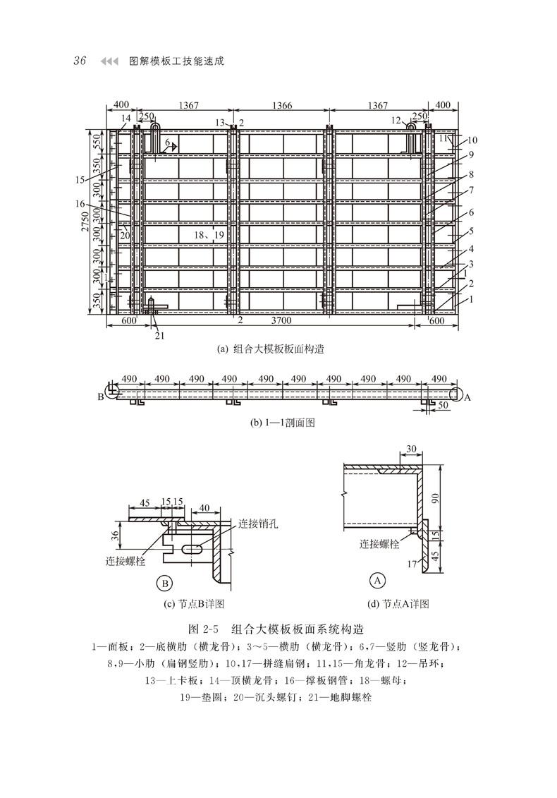 1.2 组合式大模板 342.1.3 拼装式大模板 402.1.4 筒形模板 442.1.