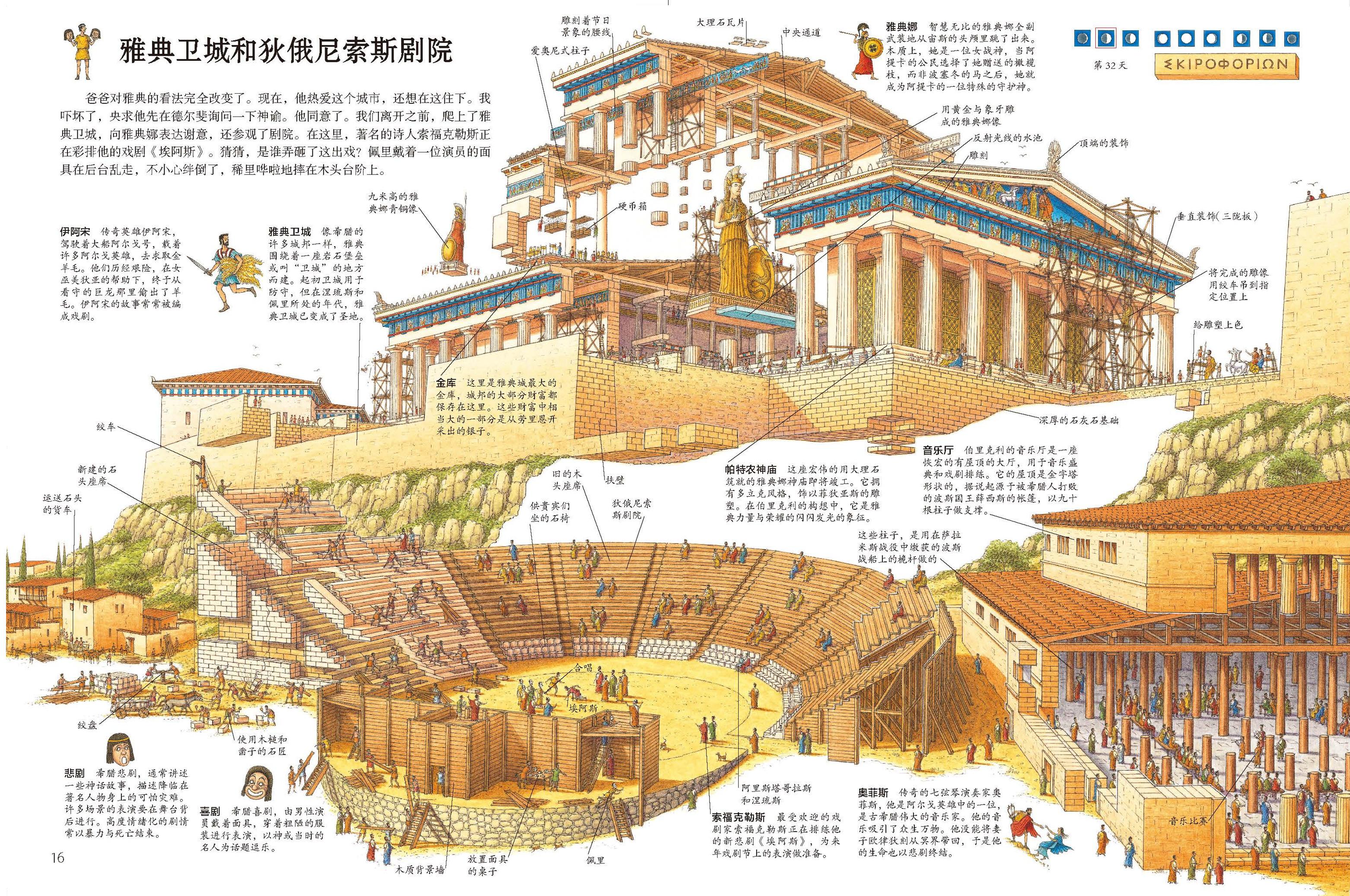 古代繁华街道手绘